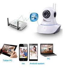 Phân loại camera IP hiện có trên thị trường - Phân loại camera IP hiện có trên thị trường