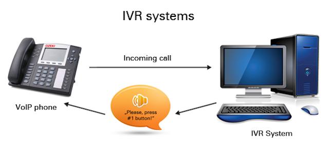 2avHeFqjI7VJcN8PKcLu3jfXchawuH2aB0IA8xEgUTQH72Ennbq0KH9e9tKISHTcPT2xs0BkhwUyCyQYBpsk0R2UMJMnFuWsUPDaQ5BCdGrReuzZaXilvHrqr3rrCf L6OF0VRA - Các câu hỏi thường gặp về cách chuyển tổng đài Analog sang tổng đài IP